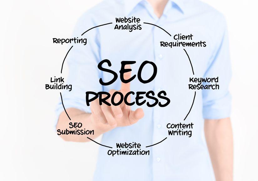 seo audit services